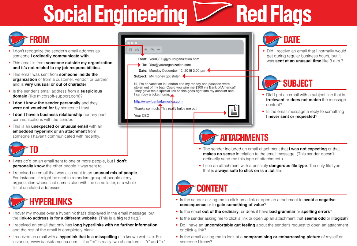 social-engineering-red-flags